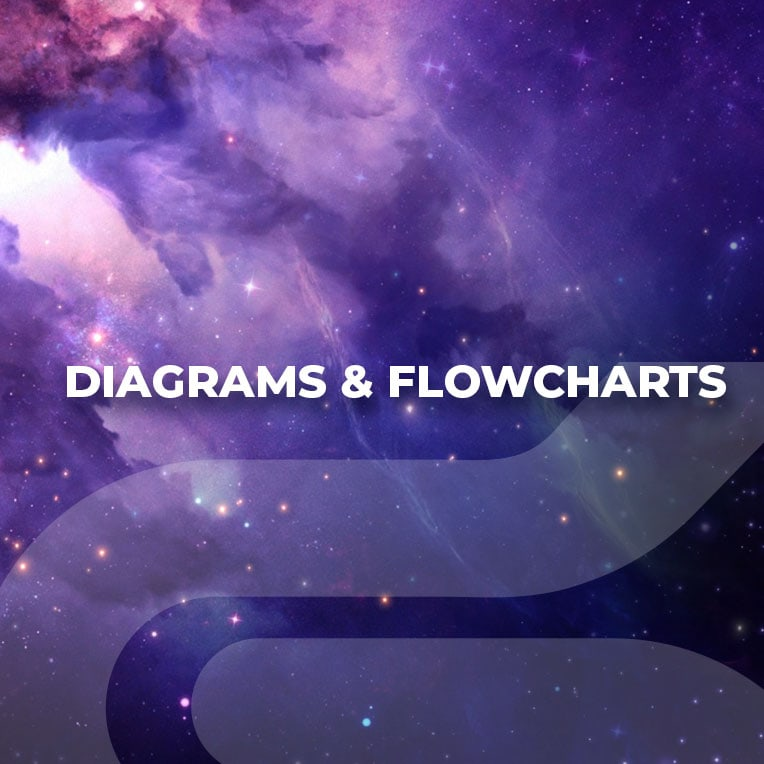 Resources: Diamgrams & Flowcharts
